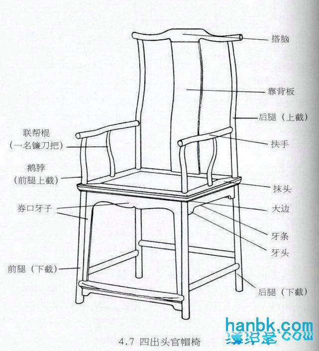 【图1 明式家具结构图】
