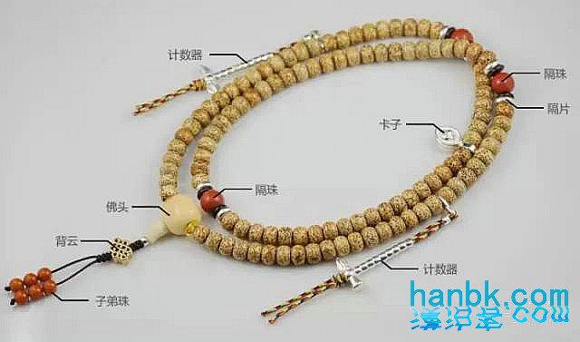 藏式佛珠,充满宗教意义的护身符!